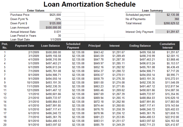 Loan Amortization Schedule Template 02