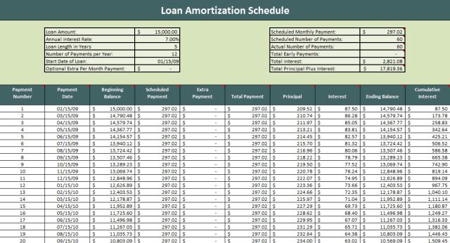 Loan Amortization Schedule Template 03