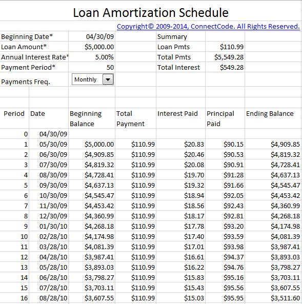 Loan Amortization Schedule Template 04