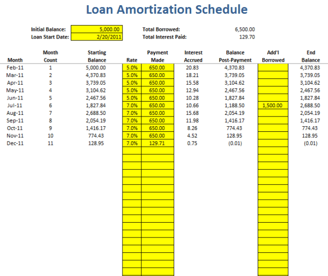 Loan Amortization Schedule Template 15