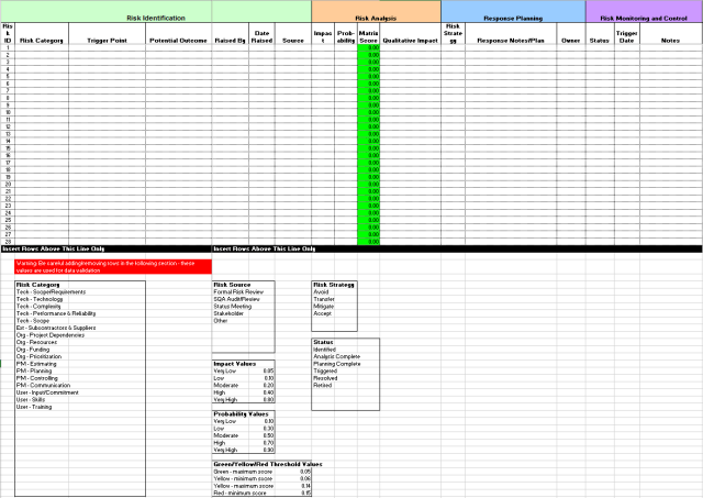 Risk Analysis Template 12