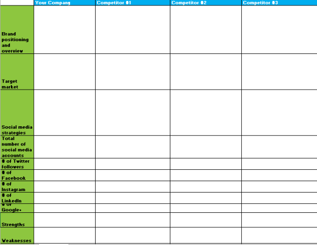 competitive analysis template 07