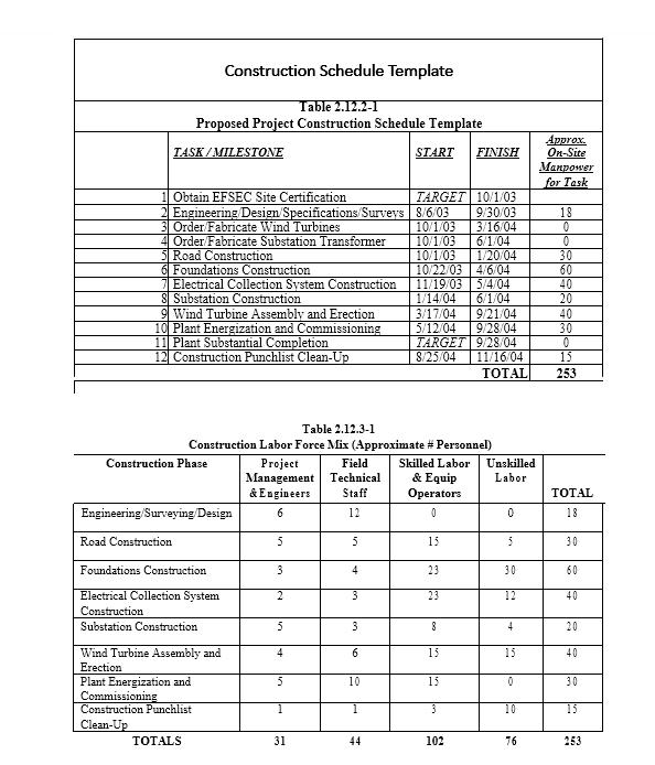 construction schedule template 02