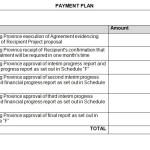 20 Free Payment Agreement Templates