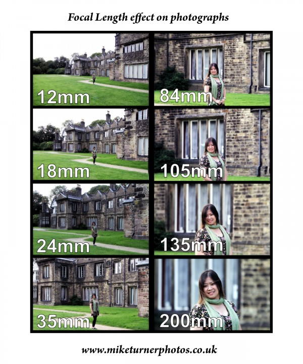 focal length effect on photos