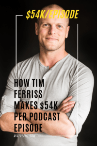 Find Out How Tim Ferriss Makes $54K Per Podcast Episode