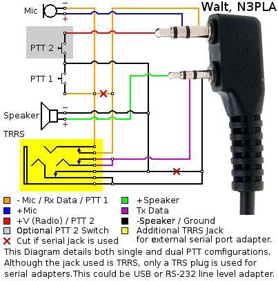 trs jack wiring diagram facbooik com Microphone Jack Wiring Diagram fixing a female trs connector on phone electronics forum microphone jack wiring diagram