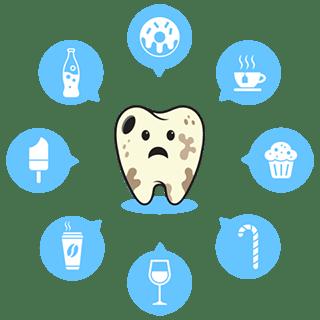 Yellow teeth Whitening overnight