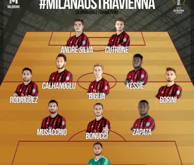 La probabile formazione rossonera verso Milan-Austria Vienna, 5° giornata di Europa League