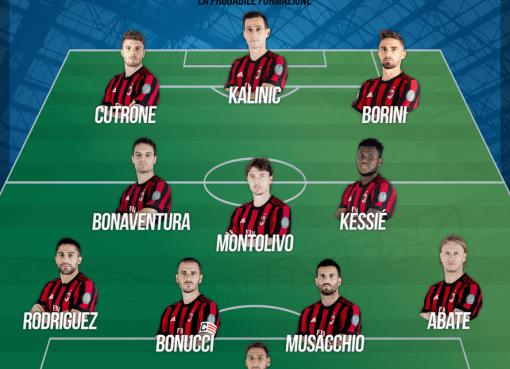 La probabile formazione rossonera verso Milan-Atalanta, 18° giornata di Serie A