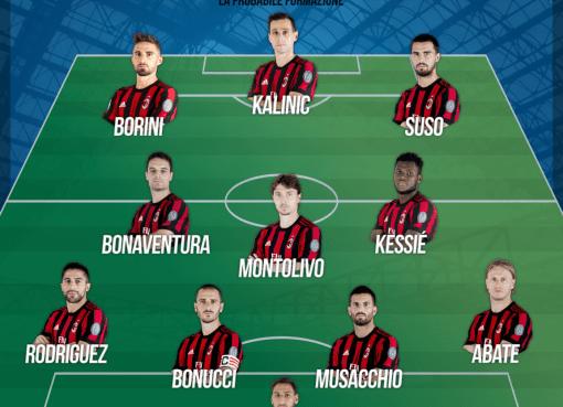 La probabile formazione disegnata da Gattuso per Milan-Bologna di Serie A 2017-18