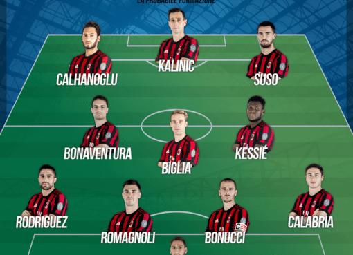La probabile formazione scelta da Gattuso per Cagliari-Milan, 21° giornata di Serie A 2017-18