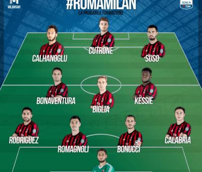La probabile formazione rossonera verso Roma-Milan, 26° giornata di Serie A 2017-18