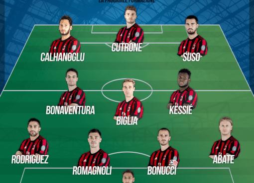 La probabile formazione scelta da Gattuso verso SPAL-Milan, Serie A 2017-18