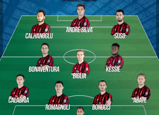 La probabile formazione scelta da Gattuso verso Udinese-Milan, 23° giornata di Serie A 2017-18