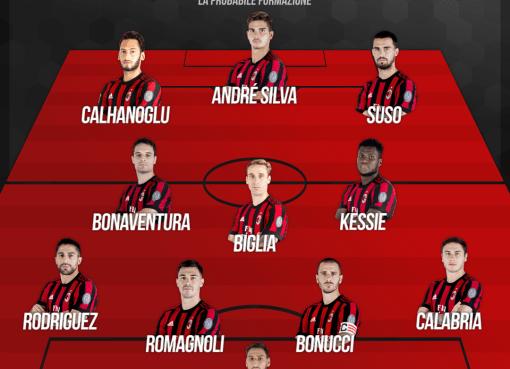 La probabile formazione scelta da Gattuso per Juve-Milan, 30° giornata di Serie A 2017-18