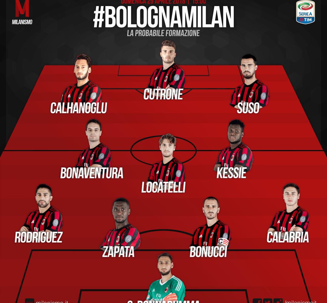 La probabile formazione scelta da Gattuso per Bologna-Milan, 35° giornata di Serie A 2017-18