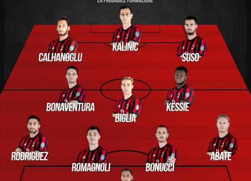 La probabile formazione di Atalanta-Milan, 37° giornata di Serie A 2017-18