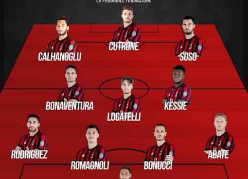 La probabile formazione rossonera verso Milan-Verona, 36° giornata di Serie A 2017-18