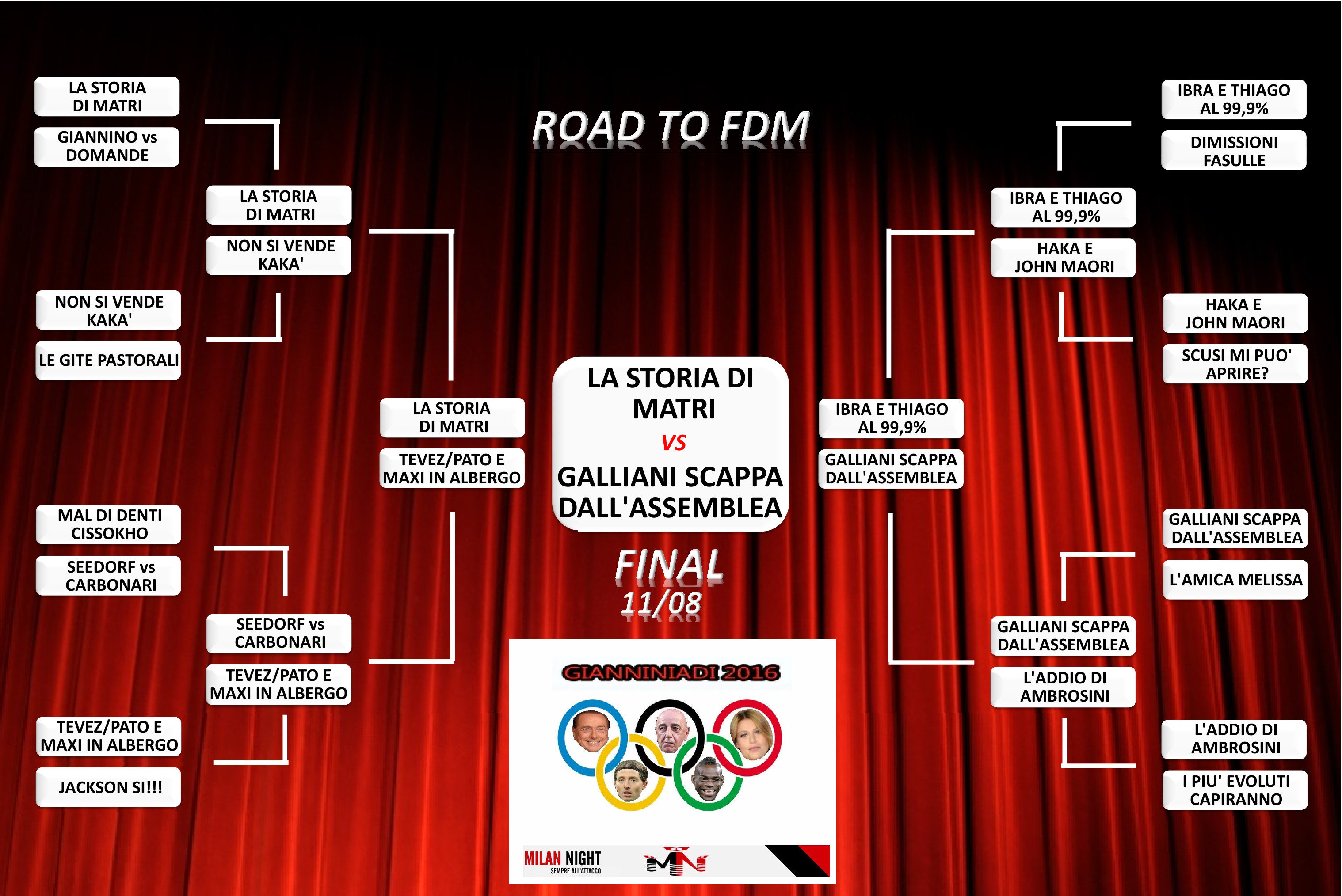 road to FDMfinale