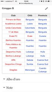 Serie B angolana
