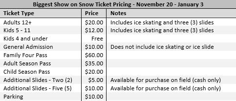 Skating Prices