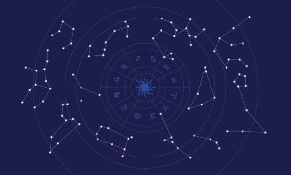 Mapa astral - Foto do céu com imagens dos signos