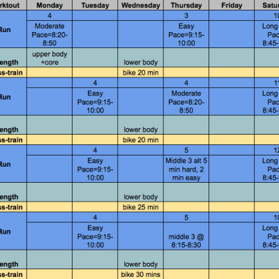 A Peek into Cleveland Marathon Training Weeks 1-4