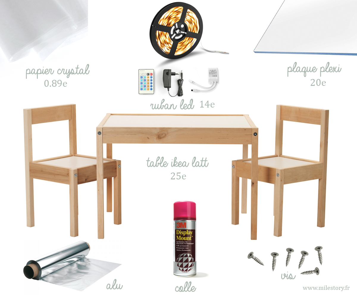 Diy Table Lumineuse Ikea Hack Milestory