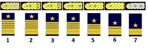 Admirale der Marine
