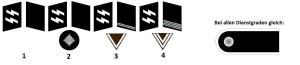 Mannschaftsdienstgrade der Waffen SS