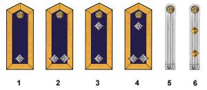 德国海军非军官级军官候选人
