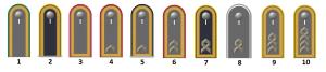 Unteroffiziersdienstgrade der Bundeswehr