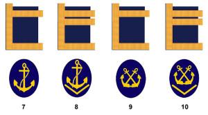 在没有德国海军的军团的军官之下