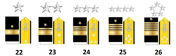 Admiralstab der US Navy