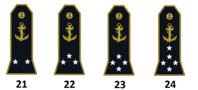 Amiraux de la Marine nationale française