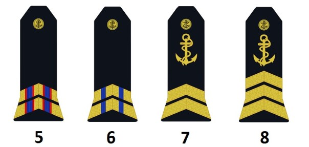 Noncommissioned officers of the French navy