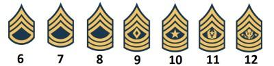 Les sous-officiers avec le porte-épée de l'armée américaine