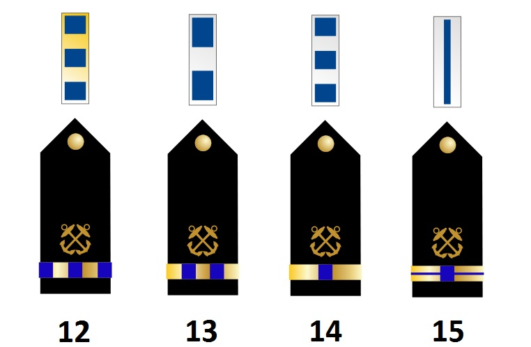 Warrant-Officers-der-US-Navy.jpg