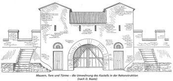 Rekonstruktionsversuch nach Dietwulf Baatz: Porta Praetoria am Kastell Hesselbach, Innenansicht der Umwehrung C (zwischen 140 und 150 n. Chr.) mit Türsturzlünetten