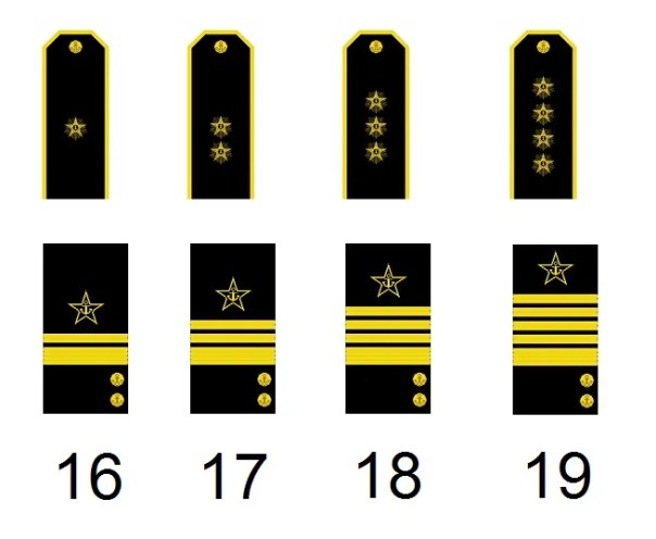 Russian admiral's ranks