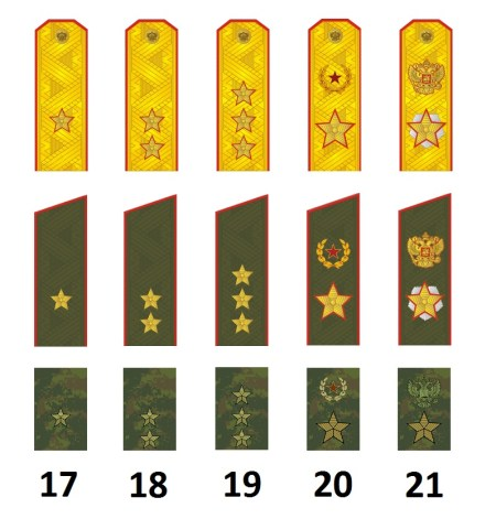 Russian general ranks