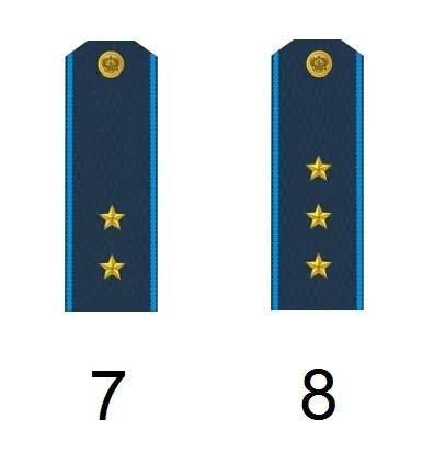 Russische Praporschtschikdienstgrade Luftwaffe