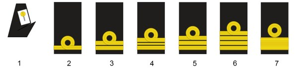 Officer ranks of the British Navy