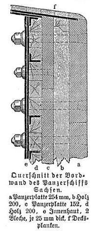 Деталь бронирования бронированного корабля СМС Саксонию