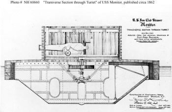 Querschnittszeichnung des Schiffsrumpfes der USS Monitor mit Geschützturm