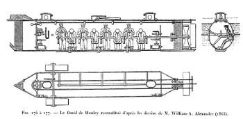 رسم مقطعي لسفينة الدول الكونفدرالية هينلي