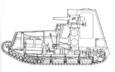 Véhicule léger de combat LK II version canon