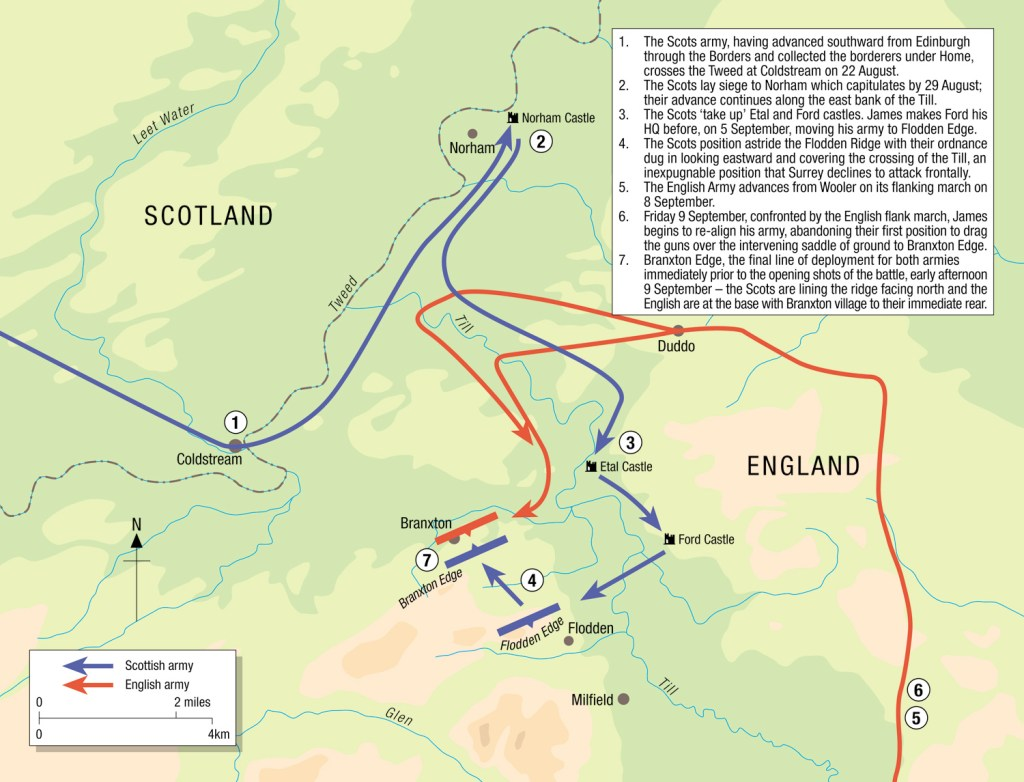 Plan of the Battle of Flodden.