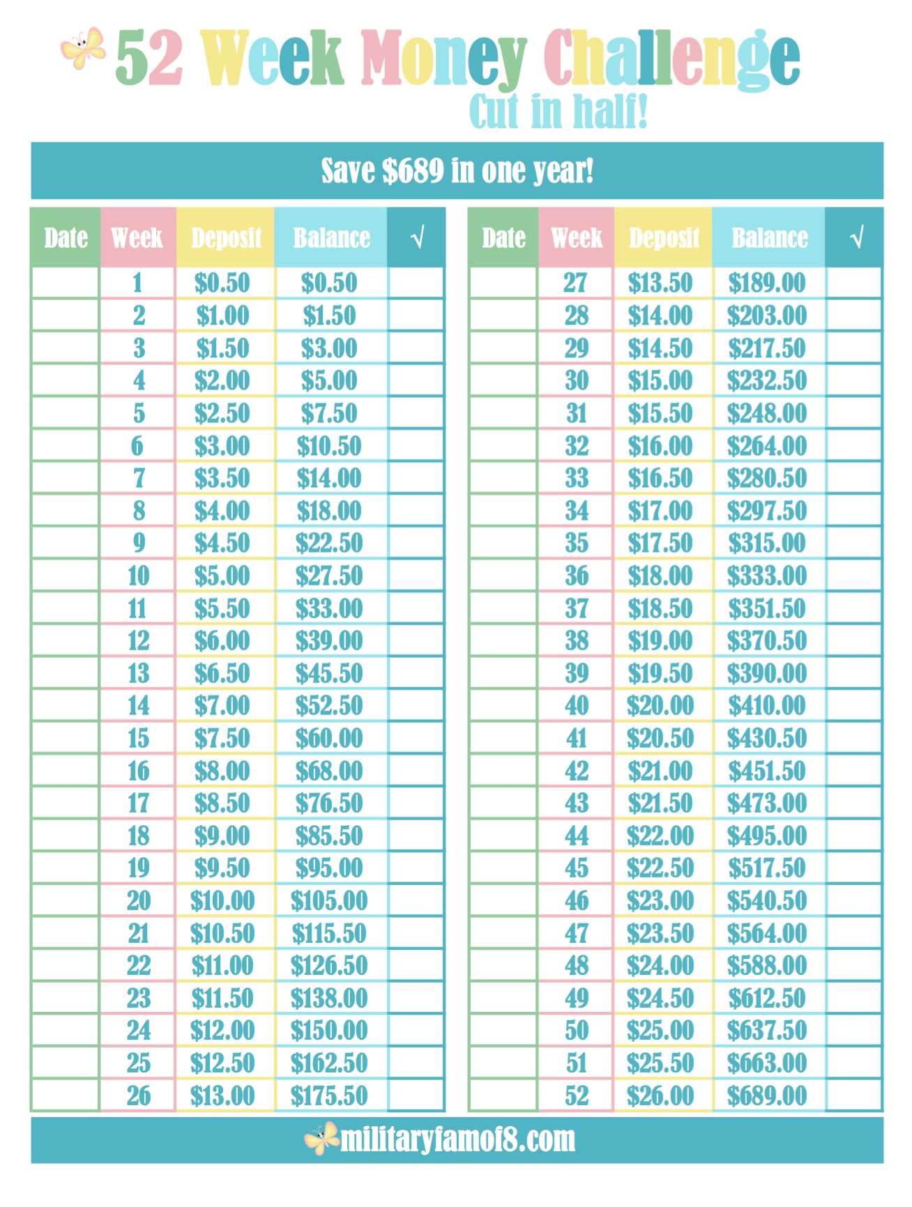 Different Versions Of The 52 Week Money Challenge